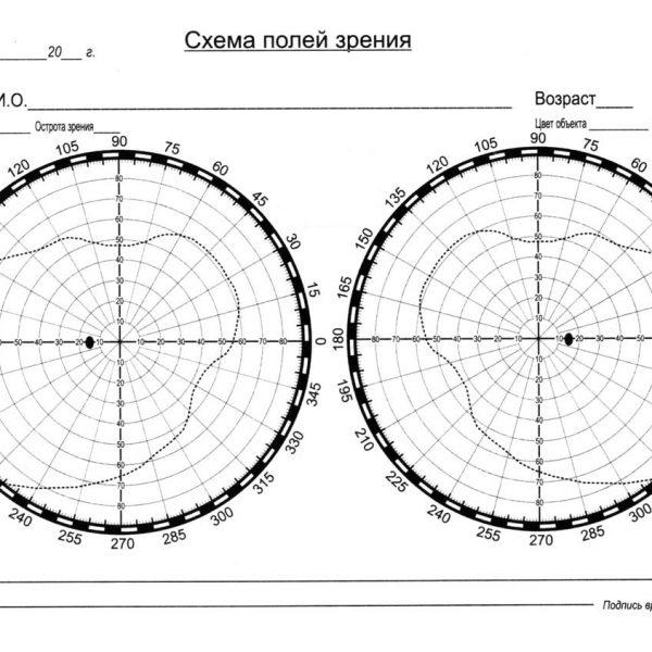 Периметр настольный ПНР-03 - 3